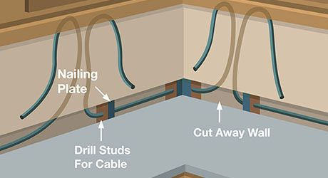 How To Install Cabinet Lighting   Cabinet lighting ...