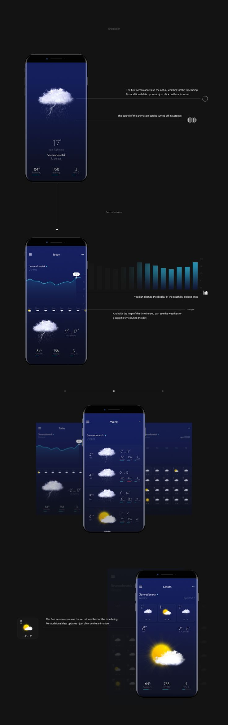 Concept Weather Forecast #Be #behance #web #website #design #UI #UX #site #webdesign #website #weather #weatherforecast #ios #mobile #app