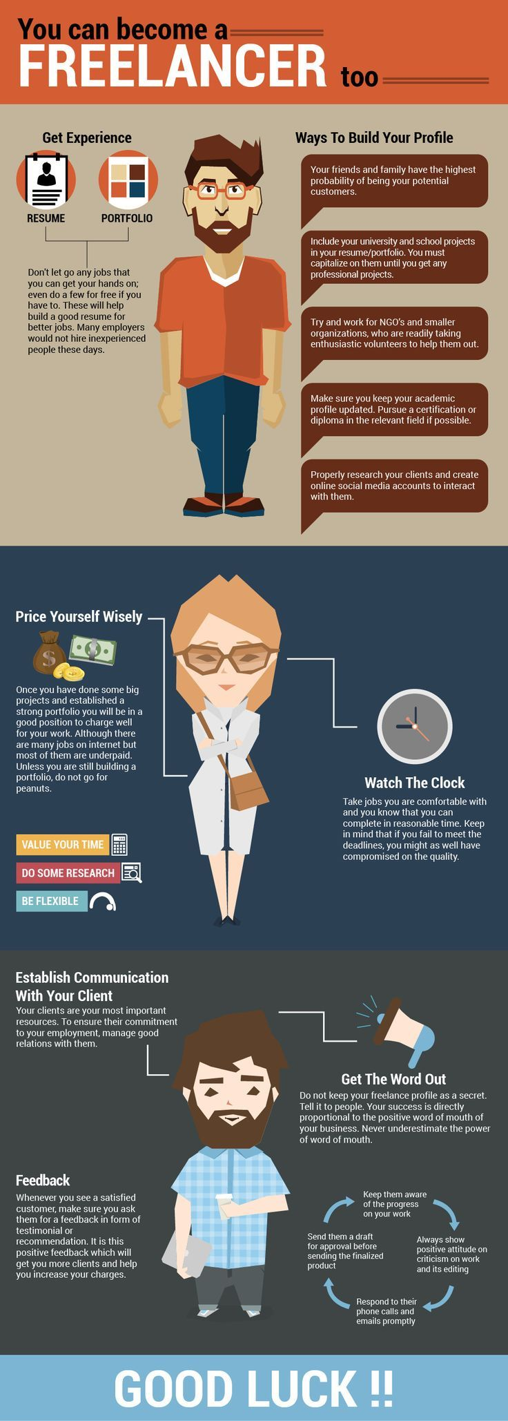 You Can Become a Freelancer too infographic