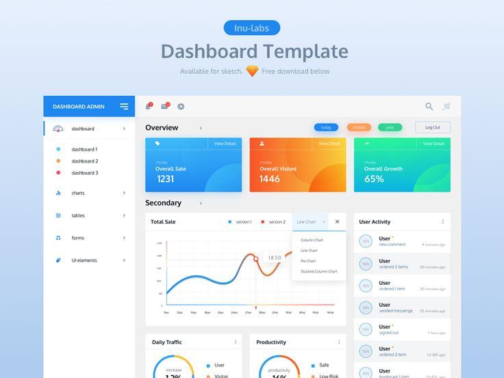 Best 25+ Free dashboard templates ideas on Pinterest | Dashboard ...
