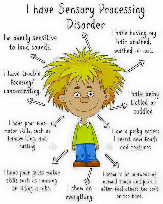 How to teach kids about Sensory Processing Disorder