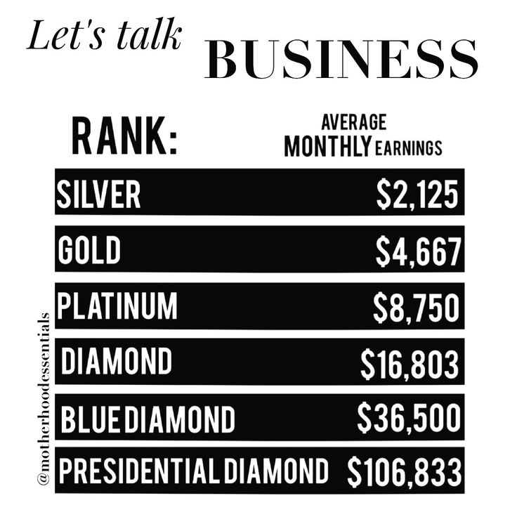 doTERRA's compensation plan. Yes, those numbers are for real!