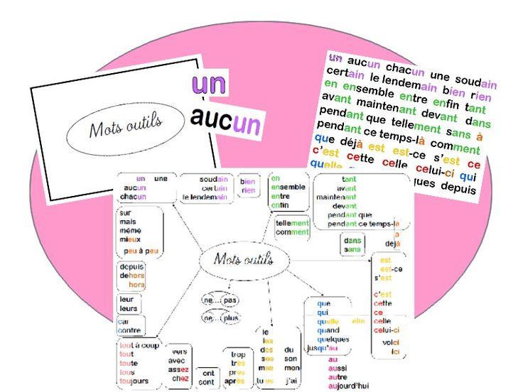 Affiche des mots outils - Dans ma trousse, il y a...