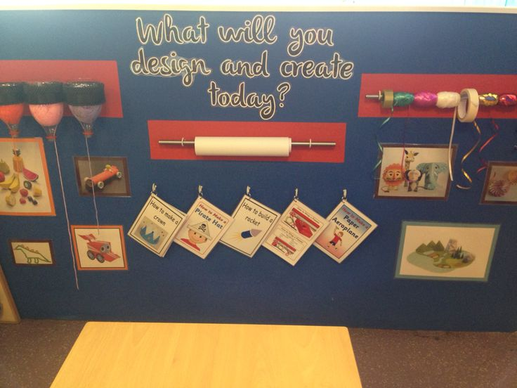 Creativity in early years dissertation