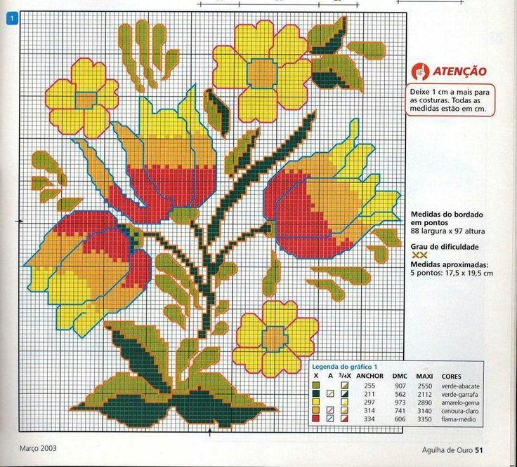 tulipani e fiori gialli