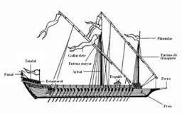 barcos antiguos - Buscar con Google
