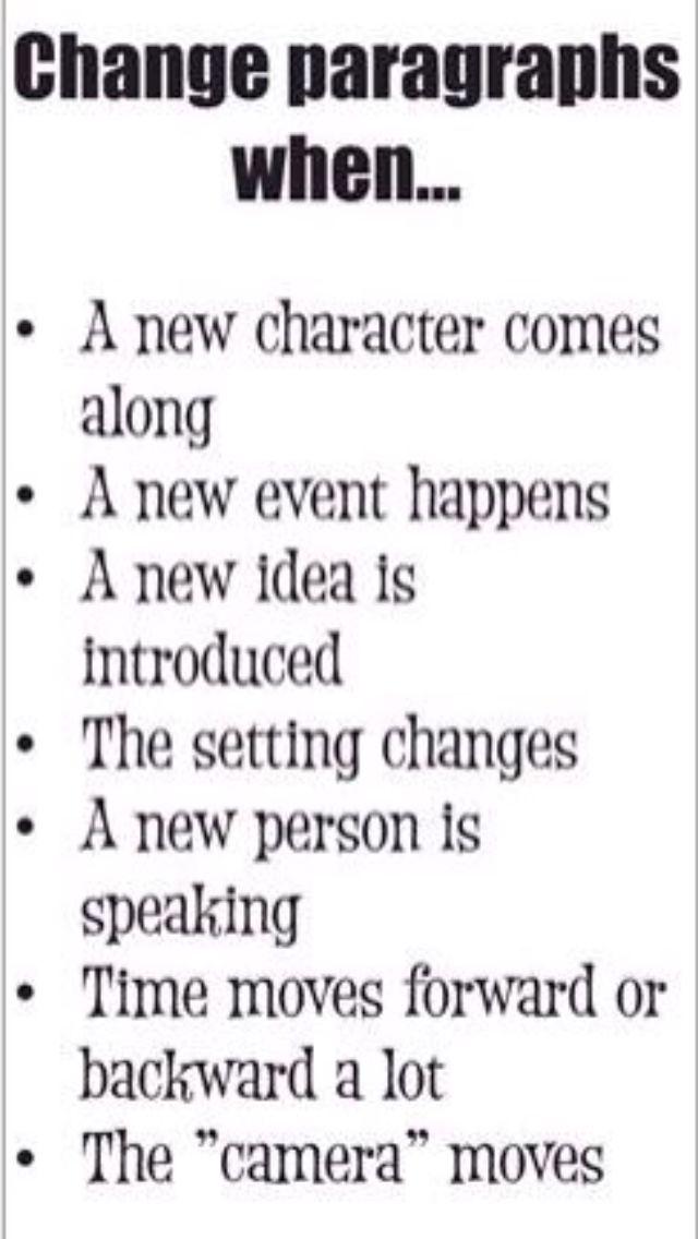 Start a new paragraph when.....