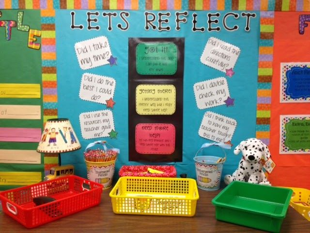 Having students reflect before turning in their work!