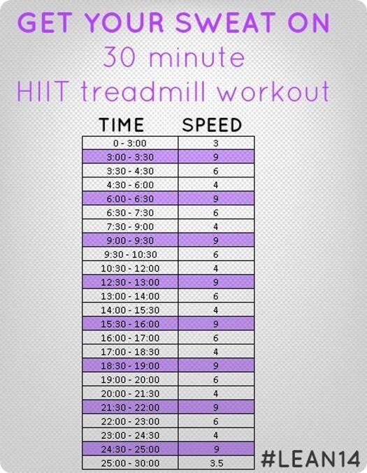 Top 25 ideas about HIIT workouts on Pinterest | Treadmill ...