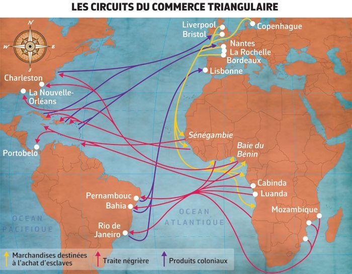 Circuit du commerce triangulaire