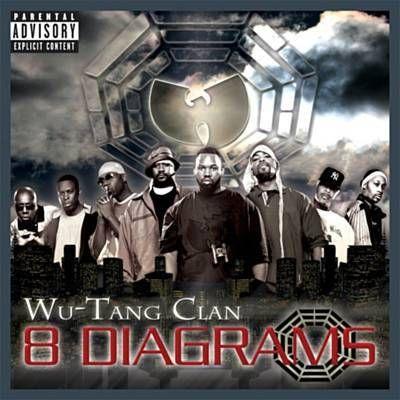 ▶Wolves ~ Wu - Tang Clan