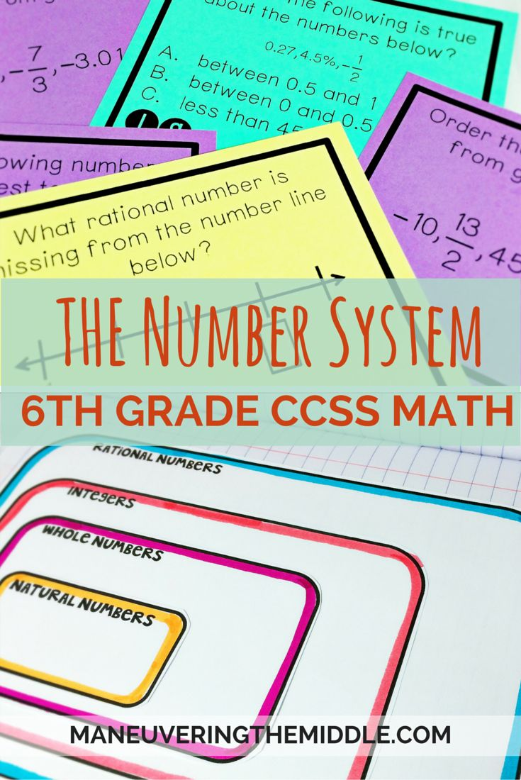 Rational numbers, the number line, classifying numbers.  Do your students get confused?  I know I did as a student.  Resources to teach The Number System.