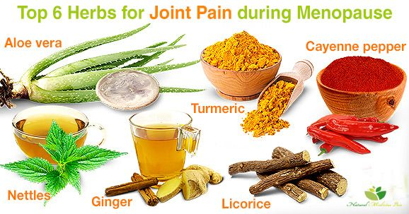 Herbs for Joint Pain during Menopause. http://www.naturalmedicinebox.com/