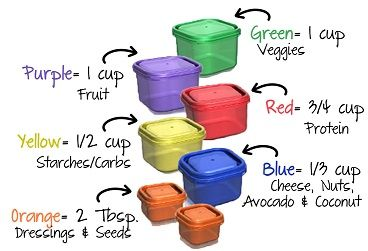 21-day-fix-containers