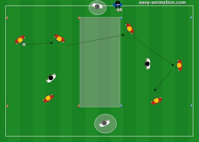 Scuola Calcio doppio 3v1