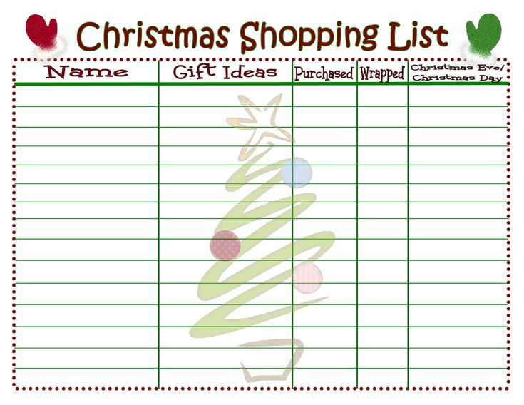 Christmas Shopping List {Printable}   Mom On Timeout  Christmas Dinner Shopping List Template