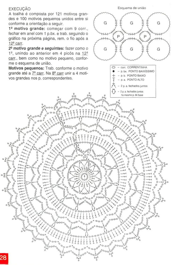 Very easy crochet doily diagram