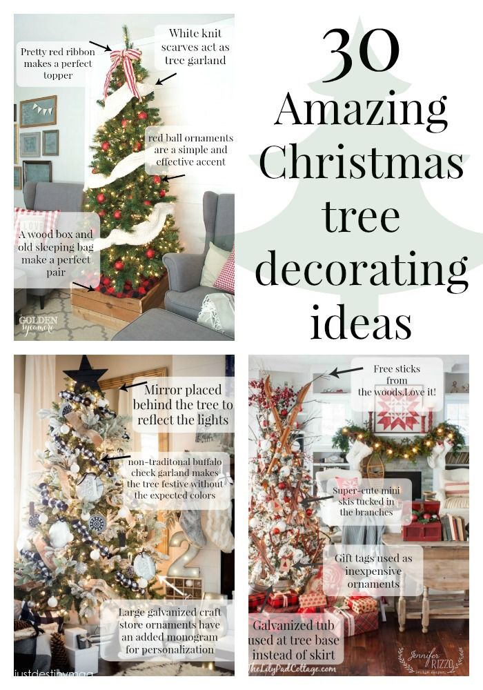 30 Amazing Christmas Tree Decorating Ideas Christmas Interiors Inside Ideas Interiors design about Everything [magnanprojects.com]