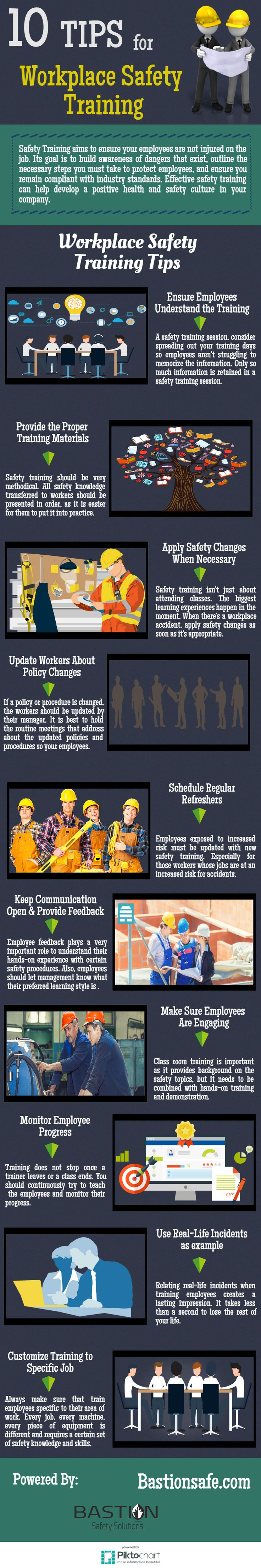 Top 10 Workplace Safety Training Tips #safety #onlinesafetytraining