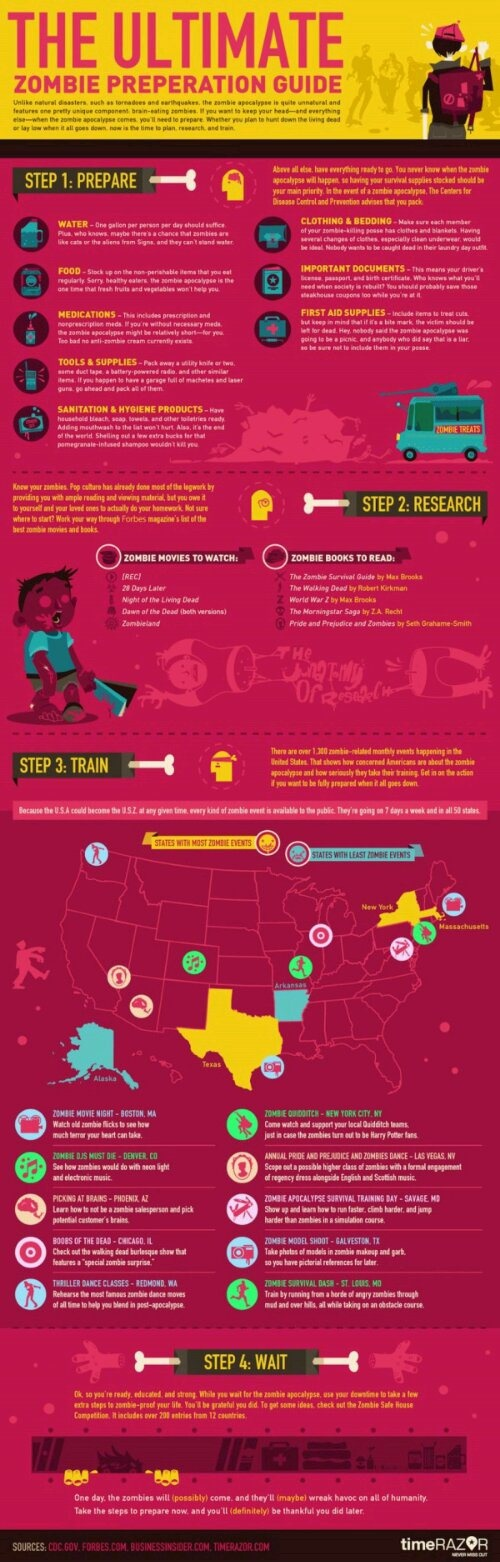 How to survive the walking dead - survival kit! #Infographic! #Halloween in Orlando