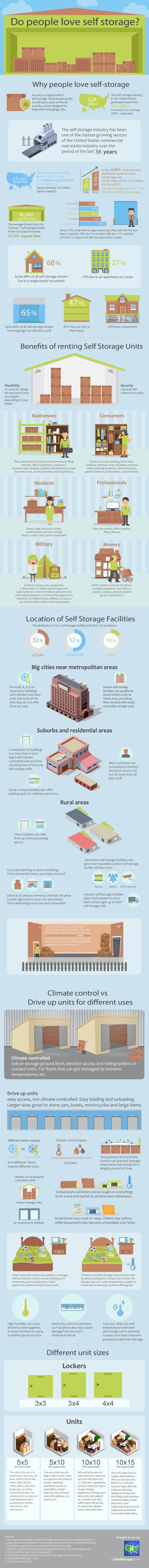 Do People Love Self Storage This Infographic Ilrates Some Arguments Why The Industry Has Been One Of Fastest