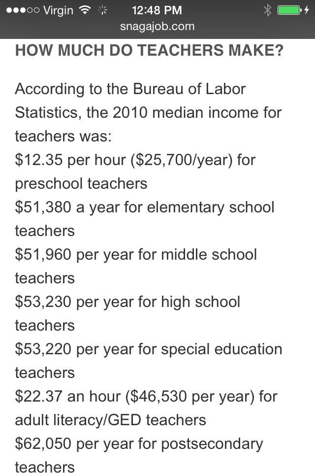 2010 Teacher wages