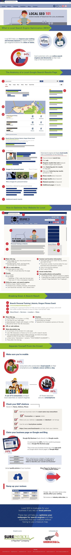 Local SEO 101: Search Engine Optimization for Local Businesses #web #SEO #SEOGuide #searchengineoptimizationbusiness,