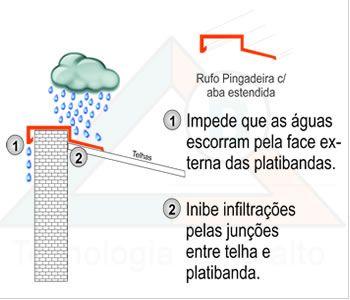 RUFO PINGADEIRA COM ABA ESTENDIDA 45º