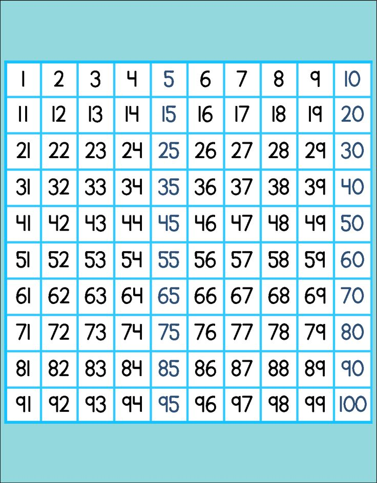 This is an image of Unforgettable 100 Chart Free Printable