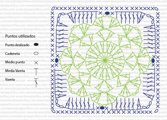 SNOWFLAKE GRANNY SQUARE, in Spanish, but the youtube tutorial is quite slow and easy to follow along with if you know trebles etc. Chart to help you. Nice granny indeed, thanks so xox