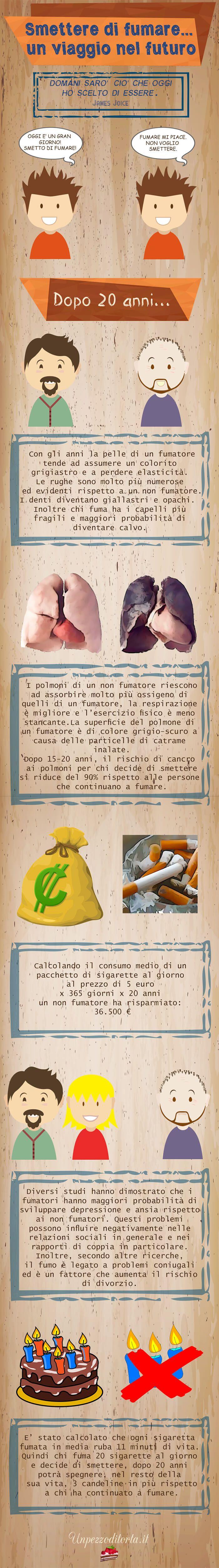 #infografica: Smettere di fumare.. un viaggio nel futuro. | Unpezzoditorta.it #infografiche