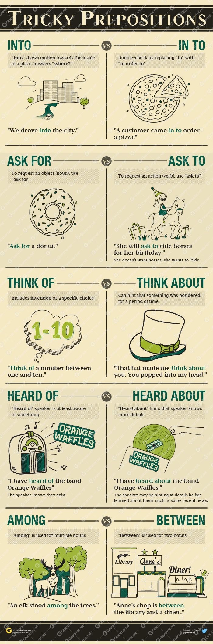 top ideas about middle school english language arts on tricky prepositions preposition infographic photo scheduled via