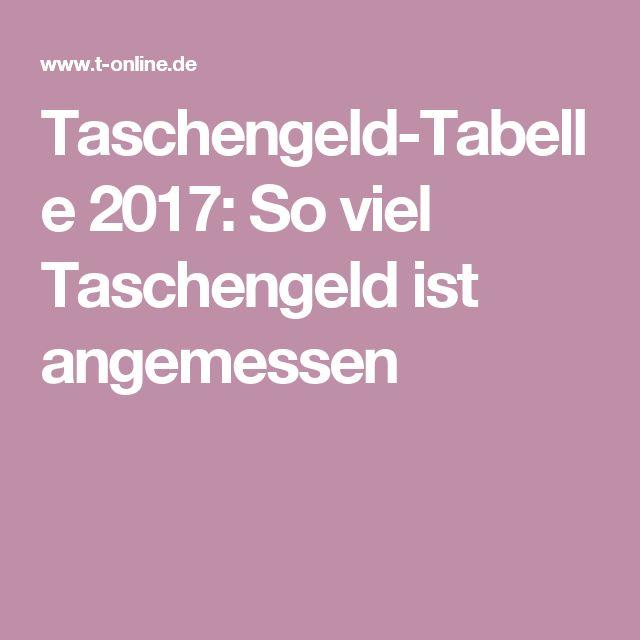 Taschengeld-Tabelle 2017: So viel Taschengeld ist angemessen