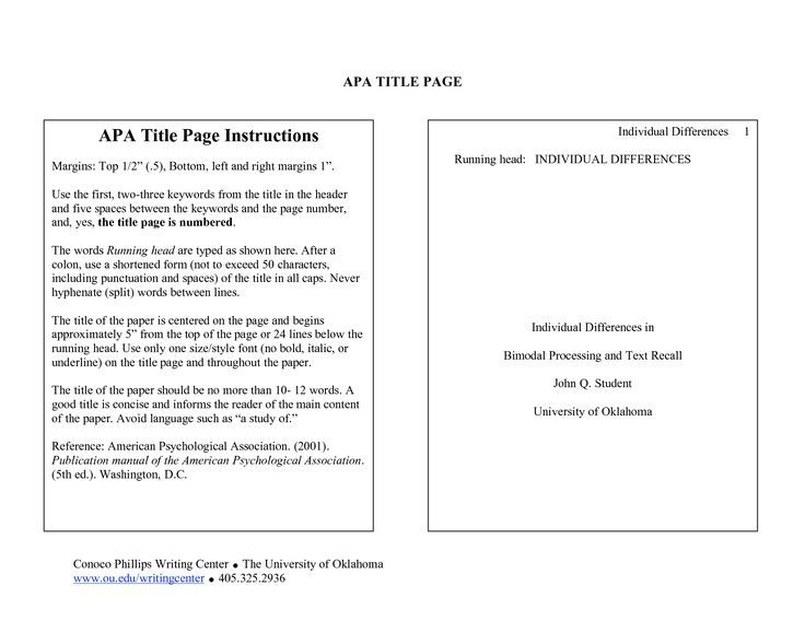 Annotated Bibliography Asa Apa Format Title Page Title Page Apa Writing Titles