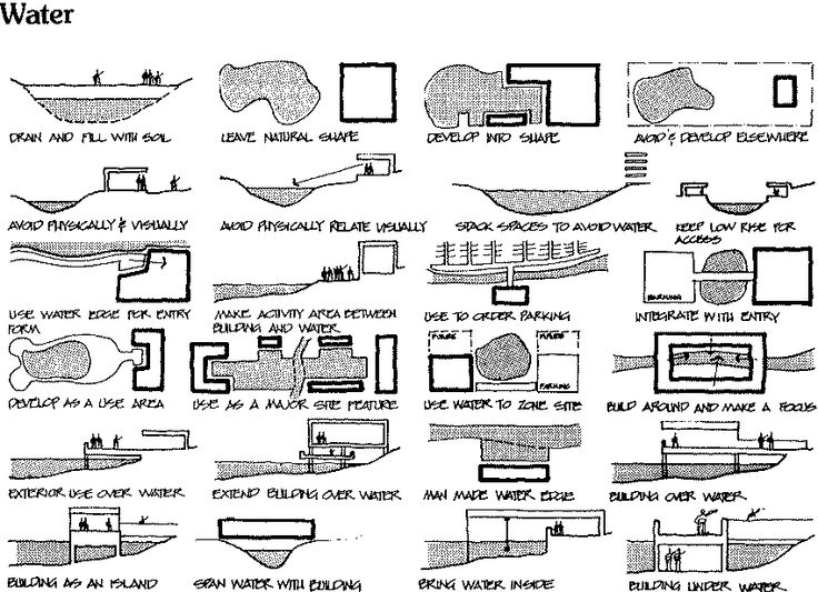 Architectural forms google search archinspiration for Architectural concepts for apartments pdf