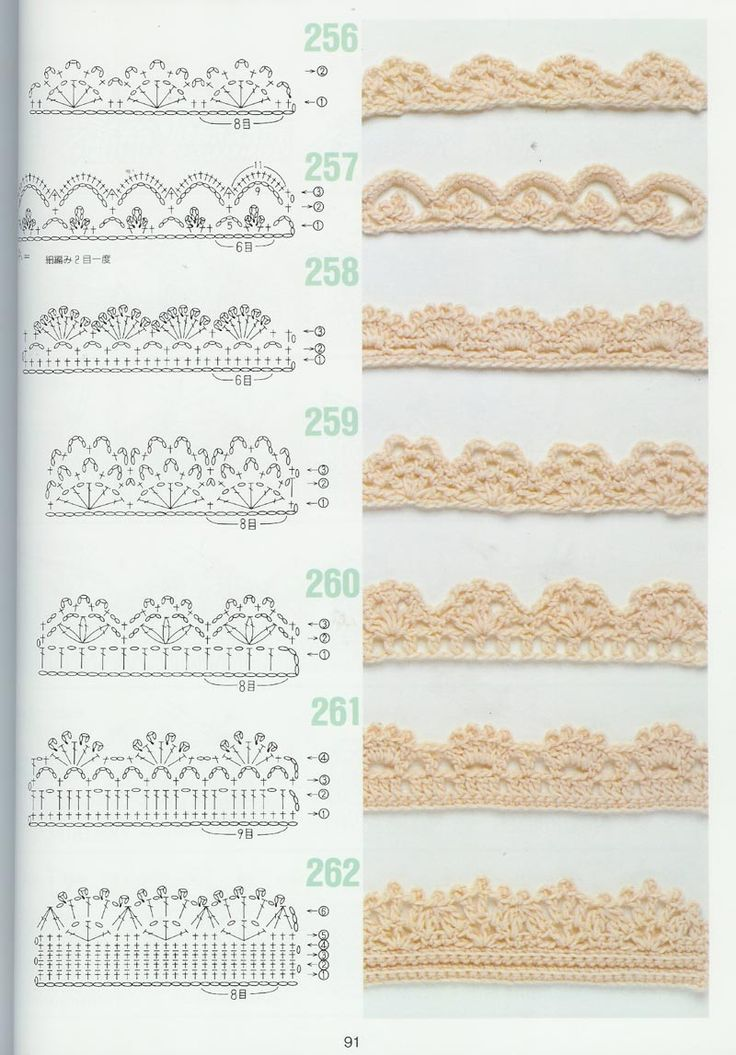 601 Best Trim Images On Pinterest Crochet Patterns Crochet