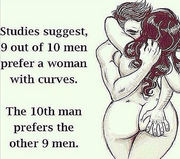 Men prefer women with curves