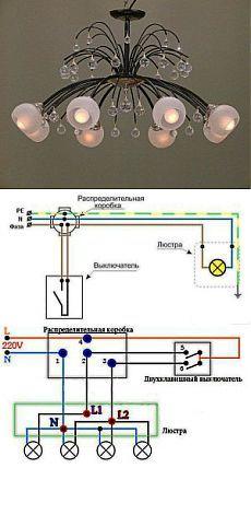 Как подключить люстру без электрика?