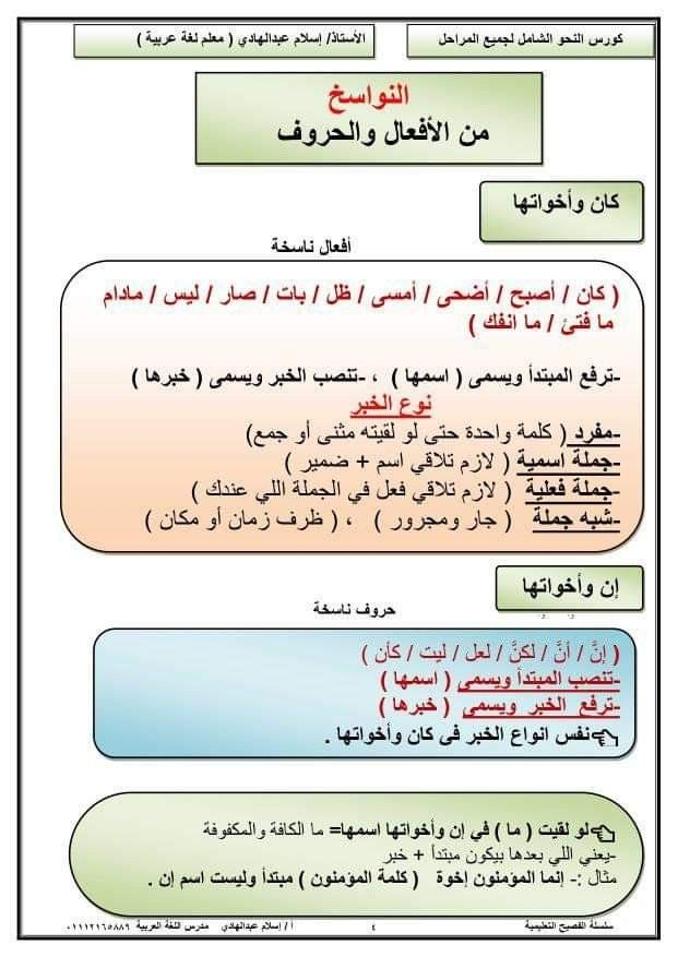 Pin By Mohammed Al Harbi On قواعد اللغة العربية Learn Arabic Language Arabic Language Learning Arabic