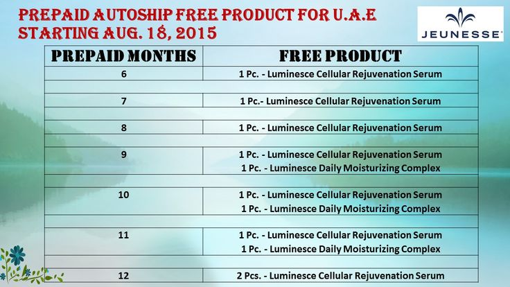 A good way of keeping your account active for at least 6 months and avail the free products