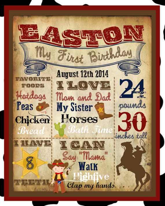 Cowboy Western First Birthday Chalkboard by themilkandcreamco