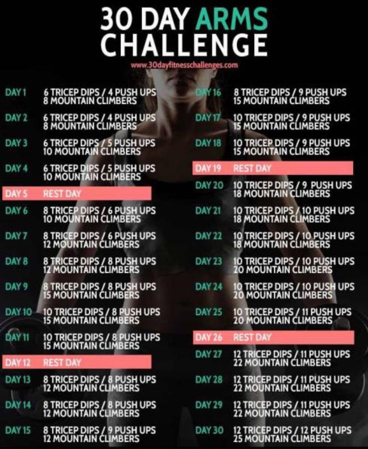 30 day arms challenge