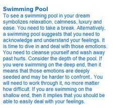 17 Best Images About Dream Meanings On Pinterest Place Of Worship A House And Can Meaning