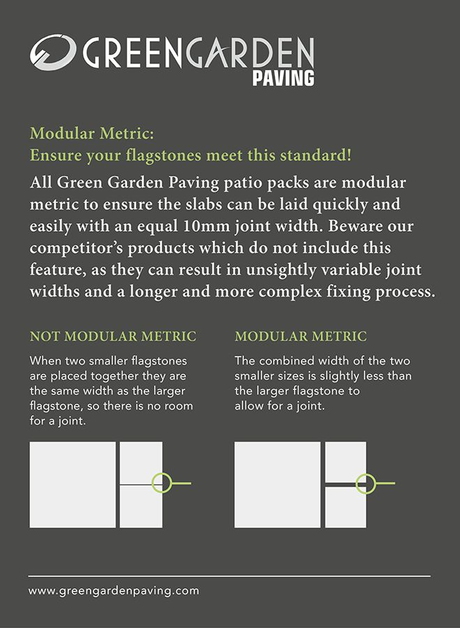 Modular Metric: All Green Garden Paving patio packs are modular metric to ensure the slabs can be laid quickly and easily with an equal 10mm joint width.