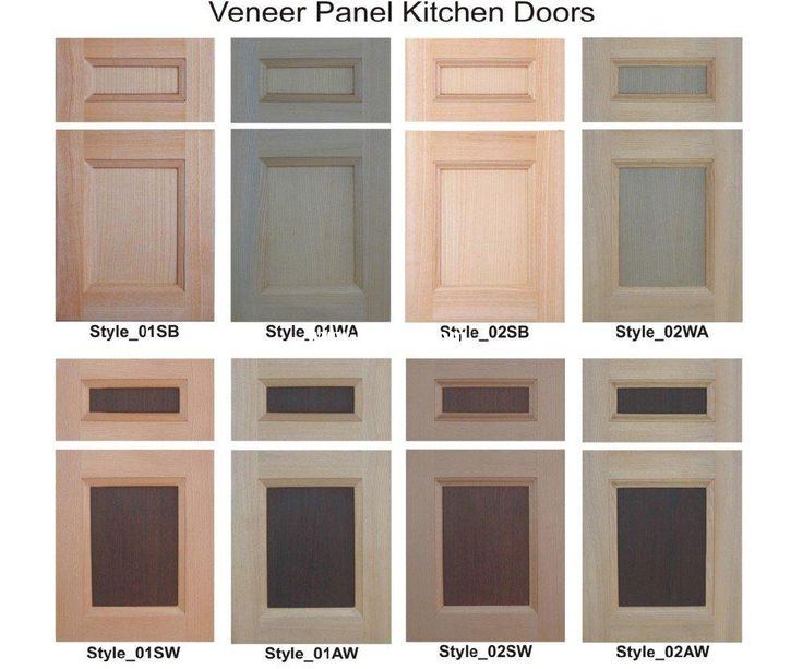 Best 25 Kitchen cupboard doors ideas on Pinterest Kitchen