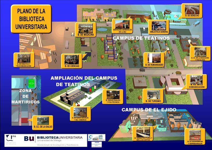 Plano de la Biblioteca Universitaria.