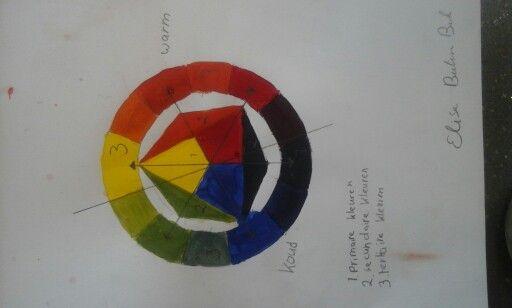 Kleur en cirkel