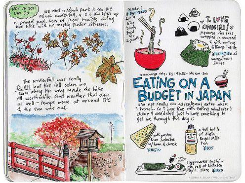 como fazer um diario de viagem travel journal (15)