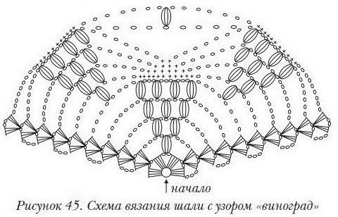 Best 25+ Crochet shawl diagram ideas on Pinterest