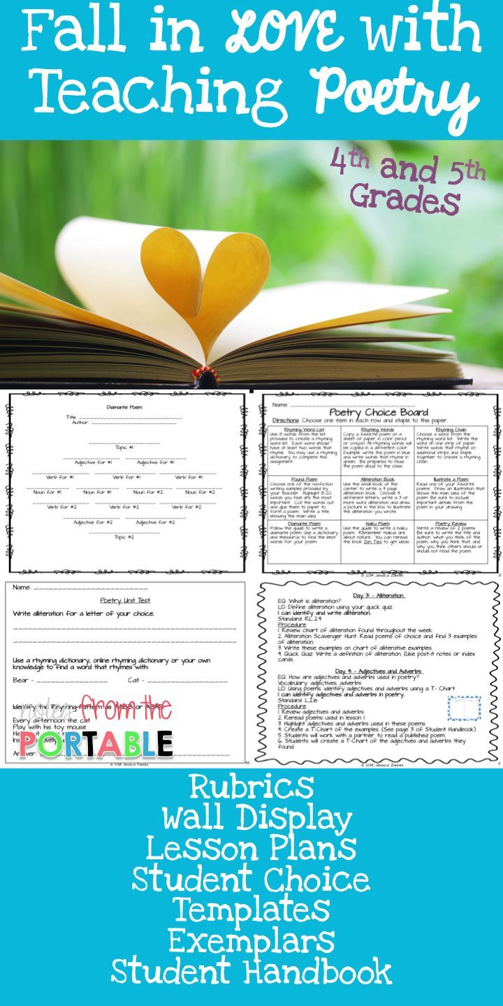Over 30 days of lesson plans aligned with 4th and 5th grade Common Core Standards.  Your students will fall in LOVE with poetry!